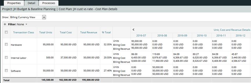 Cost Plan Detail Tab
