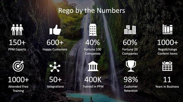 Rego_Numbers